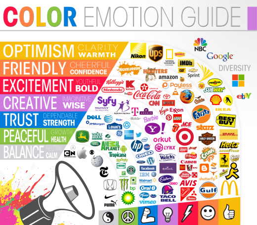 Logo Co's colour emotion guide